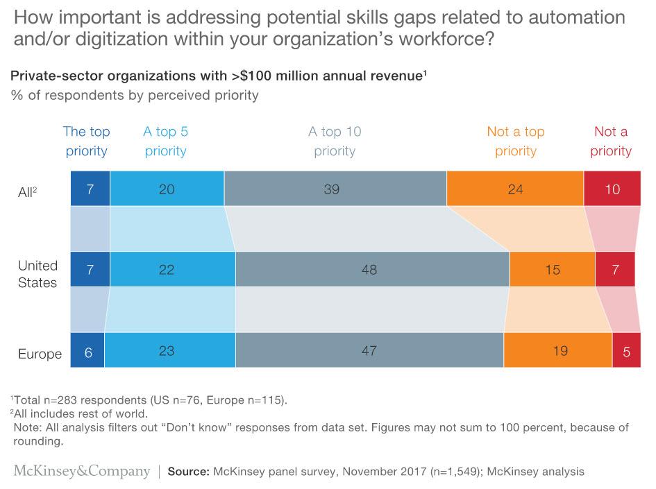 skills gaps 1