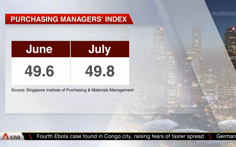 Singapore PMI July 2019 - SIPMM