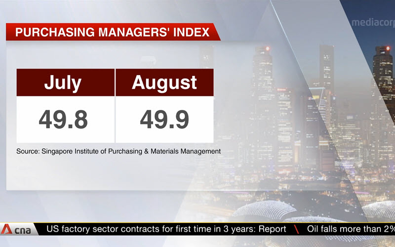 Singapore Purchasing Managers' Index PMI for August 2019 - SIPMM
