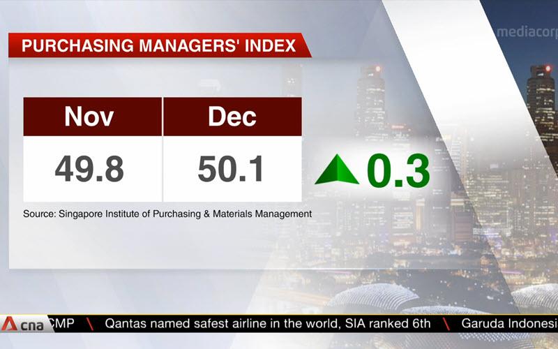 December 2019 Singapore PMI - SIPMM