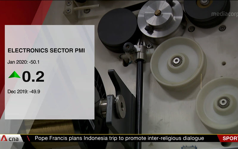 Singapore PMI Purchasing Managers' Index January 2020 - SIPMM