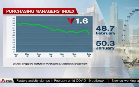 Singapore PMI Purchasing Managers' Index February 2020 - SIPMM