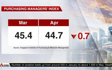 Singapore PMI Purchasing Managers' Index April 2020