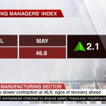 Singapore PMI Purchasing Managers' Index May 2020