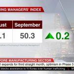 Singapore PMI September 2020