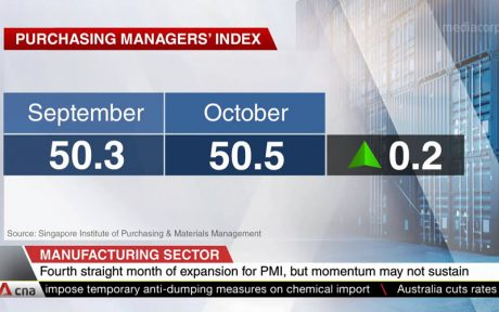 Singapore PMI Purchasing Managers' Index October 2020