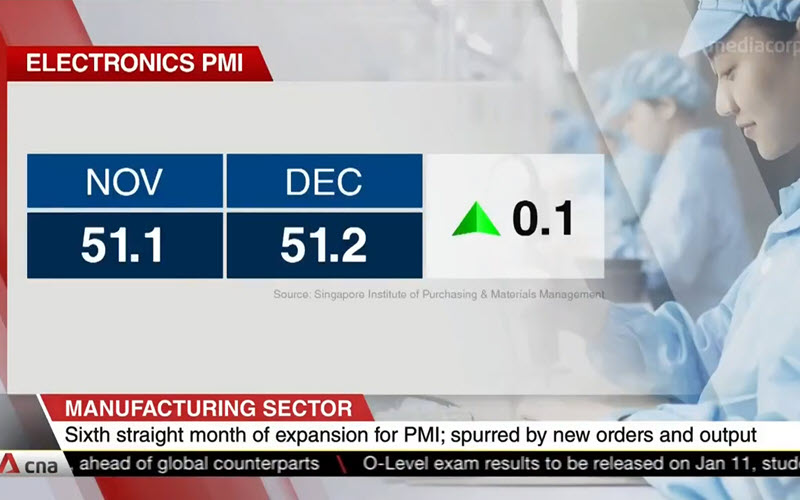 Singapore PMI Purchasing Managers' Index December 2020