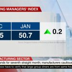 Singapore PMI Purchasing Managers' Index January 2021