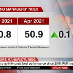 Singapore PMI Purchasing Managers' Index April 2021