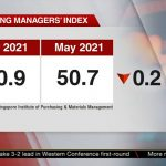 Singapore PMI Purchasing Managers' Index May 2021
