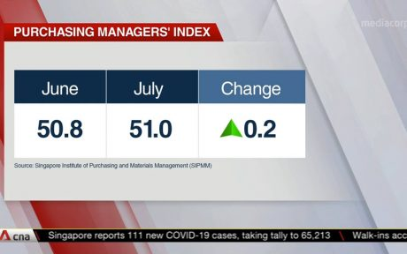 Singapore PMI Purchasing Managers' Index July 2021