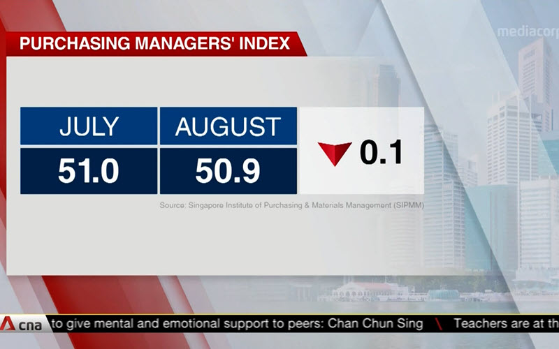 Singapore PMI Purchasing Managers' Index August 2021